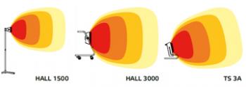 Master HALL 3000