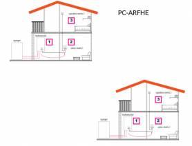 Hitachi PC-ARFHE
