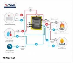 Бак аккумулятор S-TANK FRESH 200